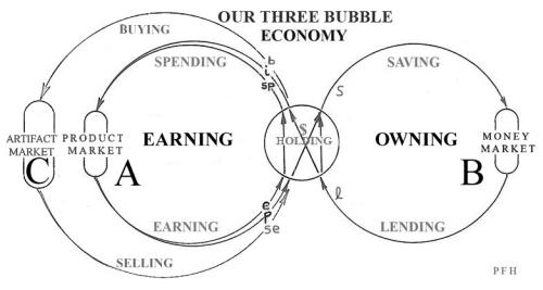 MoneyCirc2-Compound3
