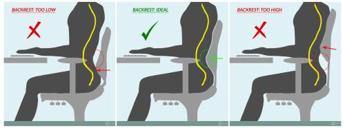 2-backrest