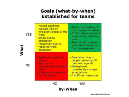 Team-effectiveness-40-638
